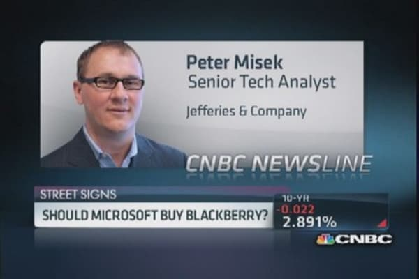 Should Microsoft buy BlackBerry?