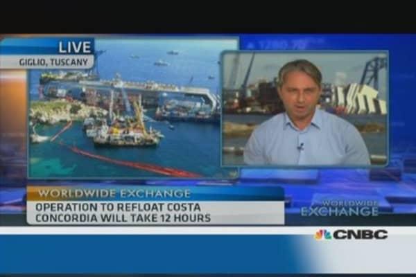 Refloating the Costa Concordia