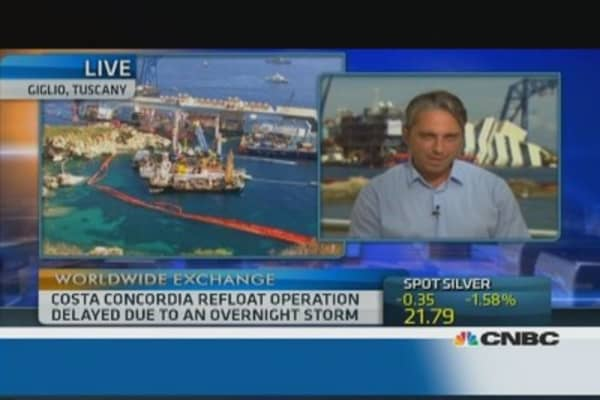 Costa Concordia: Most expensive wreck recovery begins