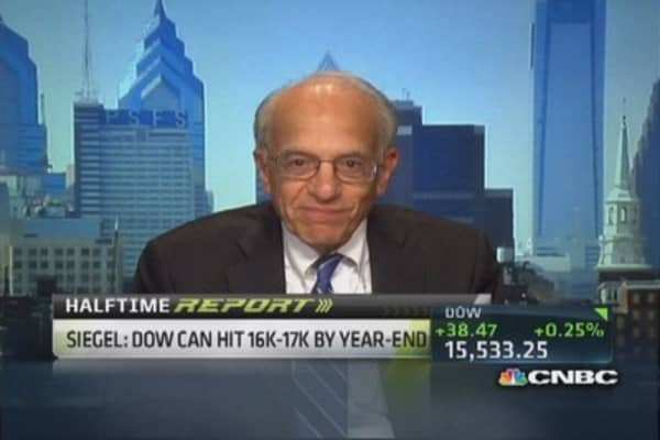 Jeremy Siegel: 'Some juice left in this market'