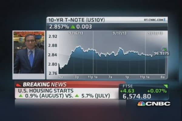 August housing starts up 0.9%; building permits down 3.8%