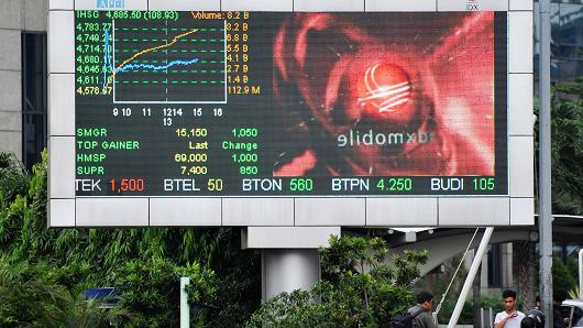 A display screen shows activity on the Indonesian Stock Exchange in Jakarta on Wednesday.