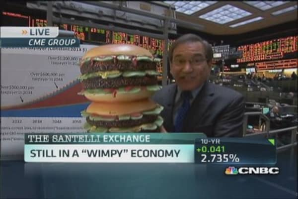 Santelli's look at 'wimpy' economy
