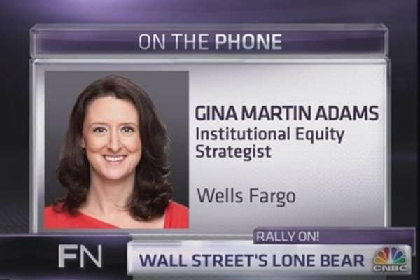 Top Wells Fargo strategist: The S&P is going to 1440