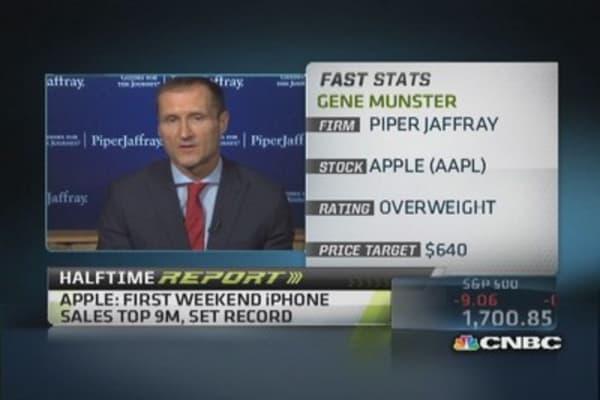 Apple spikes 3% on iPhone sales