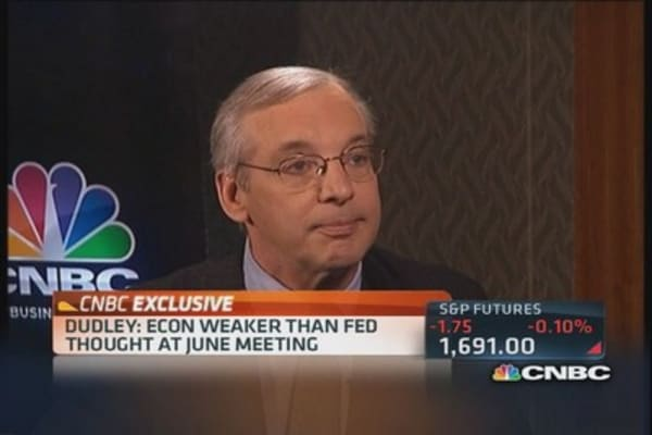 Dudley: Market's shouldn't be surprised by FOMC decision