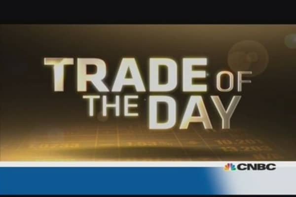 Trade of the day: sterling and euro to reverse?