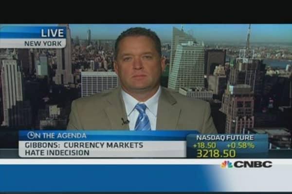 Will the dollar rally soon?