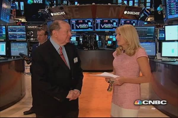 Cashin: S&P breaks 1,695 neckline; bulls become defensive