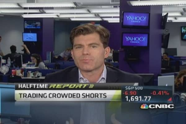 Crowded shorts: Which ones are a 'buy?'