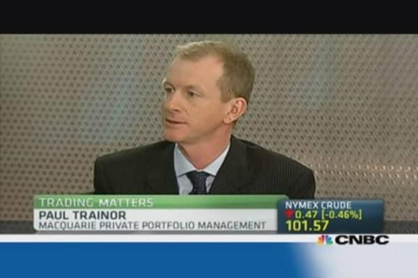 Use market volatility to buy: Pro