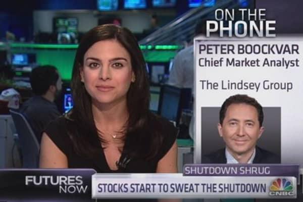 Boockvar: Shutdown pushes tapering off until 2014
