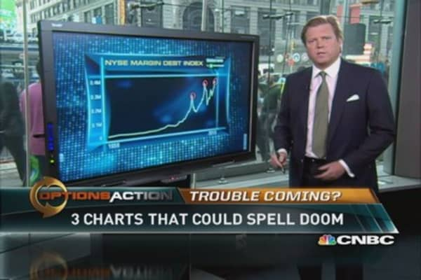 3 charts that could spell doom