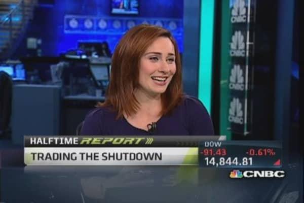 Trading the shutdown