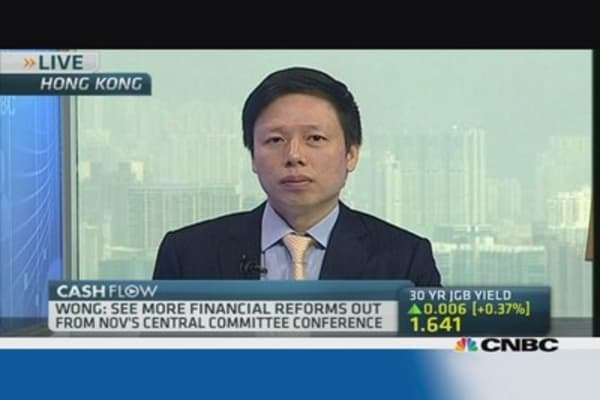 China banks: Managed products are a problem