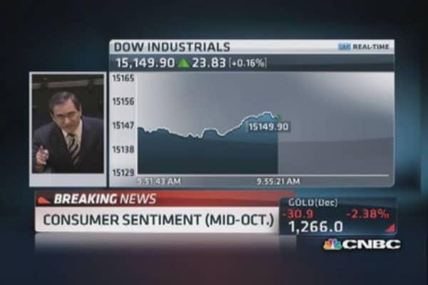 Consumer sentiment index 75.2