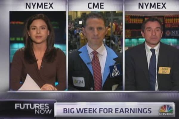 Into the Futures: Big week for earnings