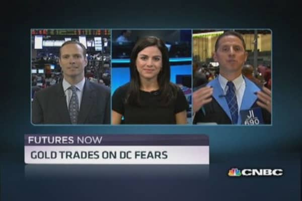 Futures Now: Gold trades on D.C. fears