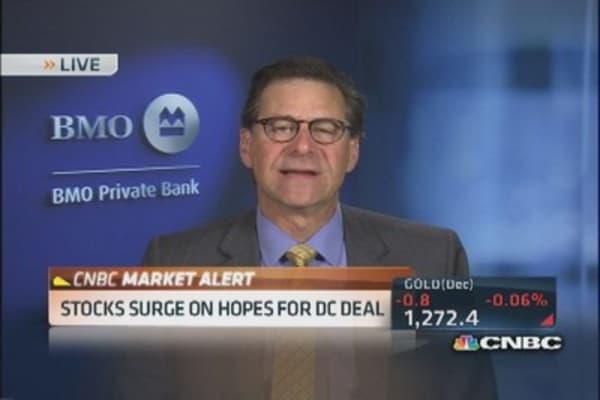 Investors taking comfort in Fed's monetary supply: Pro