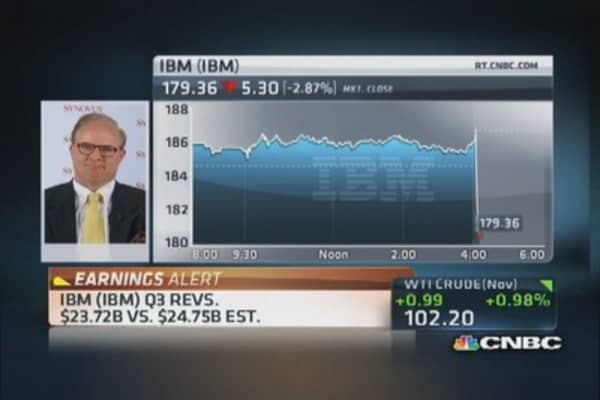 After IBM earnings, hold on to shares: Pro