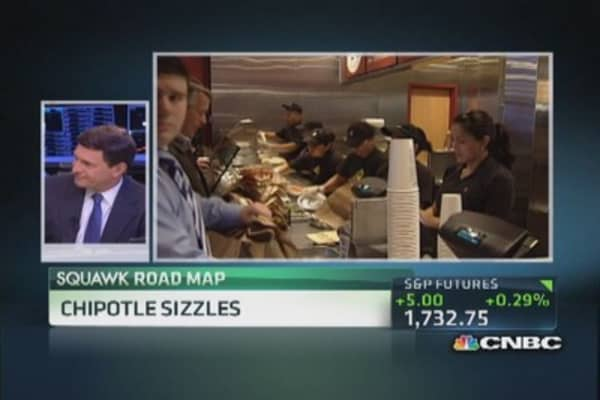 Chipotle: It's a buy on the burrito