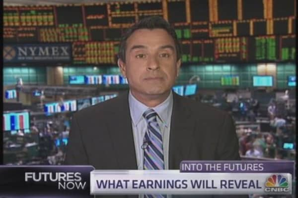 Into the Futures: Trading this week's earnings
