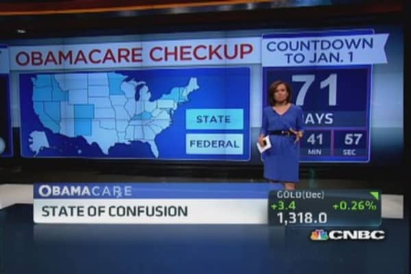 Obamacare: State of confusion