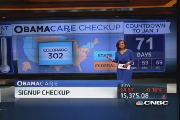 Obamacare signup checkup