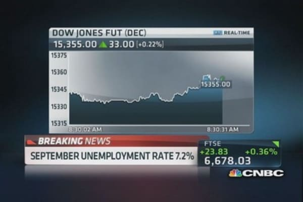 September non-farm payrolls up 148,000