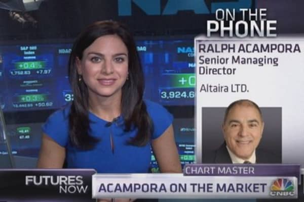 Acampora: Why 2014 could be rough year