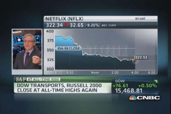 Pisani's market close: Momentum names drop