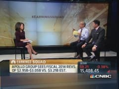 Earnings Squad: Apollo, Panera & Cree