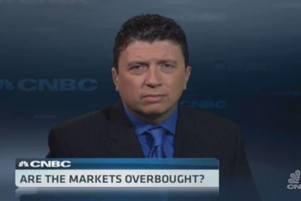 Are the markets overbought?