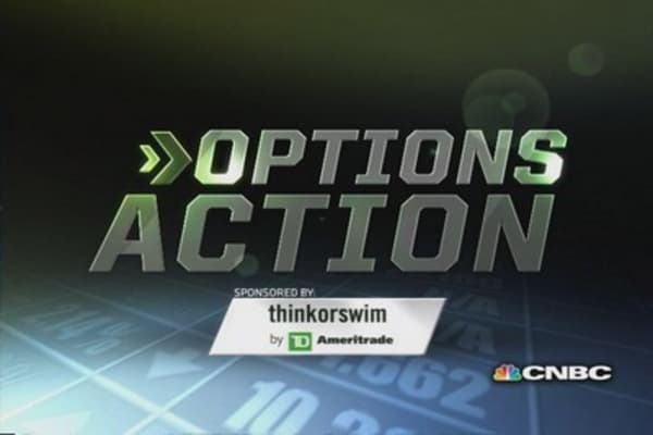 Options Action: Buy the consumer?