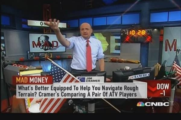 Polaris worth buying into weakness: Cramer