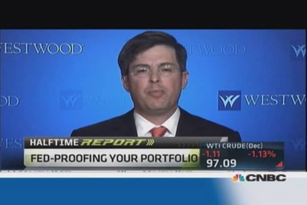 Three attributes of Fed-proof stocks: Pro
