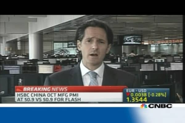 This is as good as it gets for China: HSBC