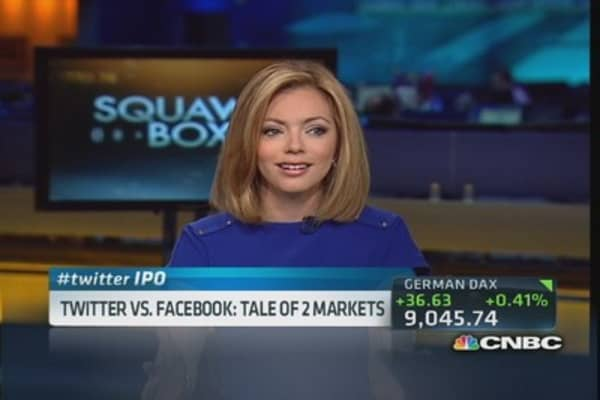 Twitter: The tale of two markets