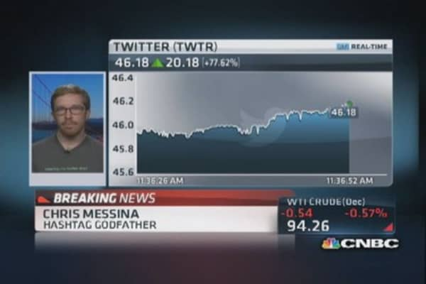 Tech IPOs & the Twitter effect