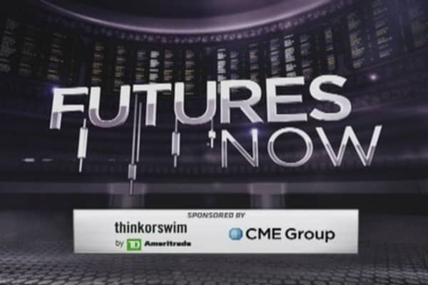 Into the Futures: Best trade for the week