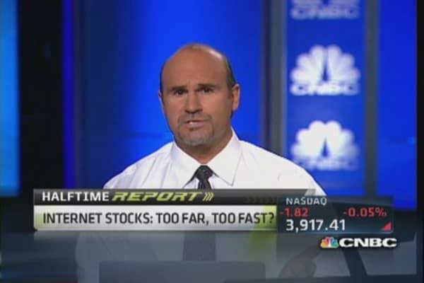 Wait for better Facebook stock price: Pros