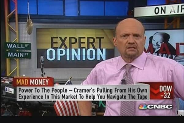 Discipline trumps conviction: Cramer