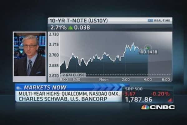 Pisani: Fairly narrow trading range