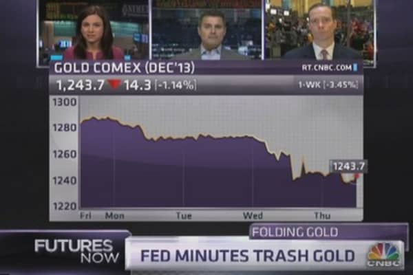 How far will gold fall on early taper?