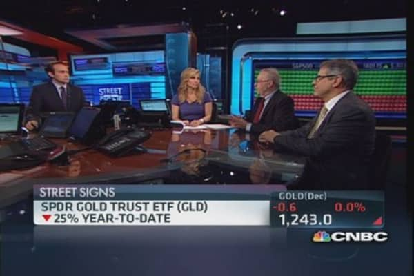 Has gold lost its luster?