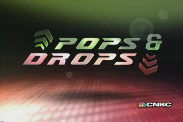 Stock Pops & Drops