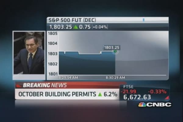 October building permits up 6.2%