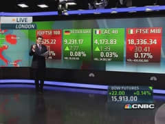 Global markets: 'Stocks fairly flat'