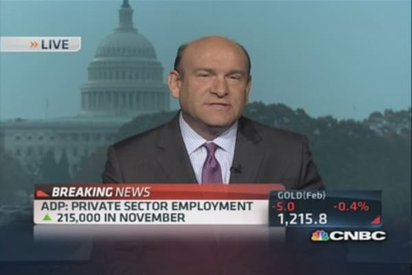 ADP: Private sector employment up 215,000 in November