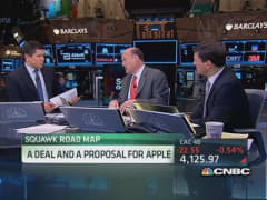 Cramer: Tim Cook has done a lot right